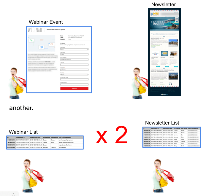 list-centric