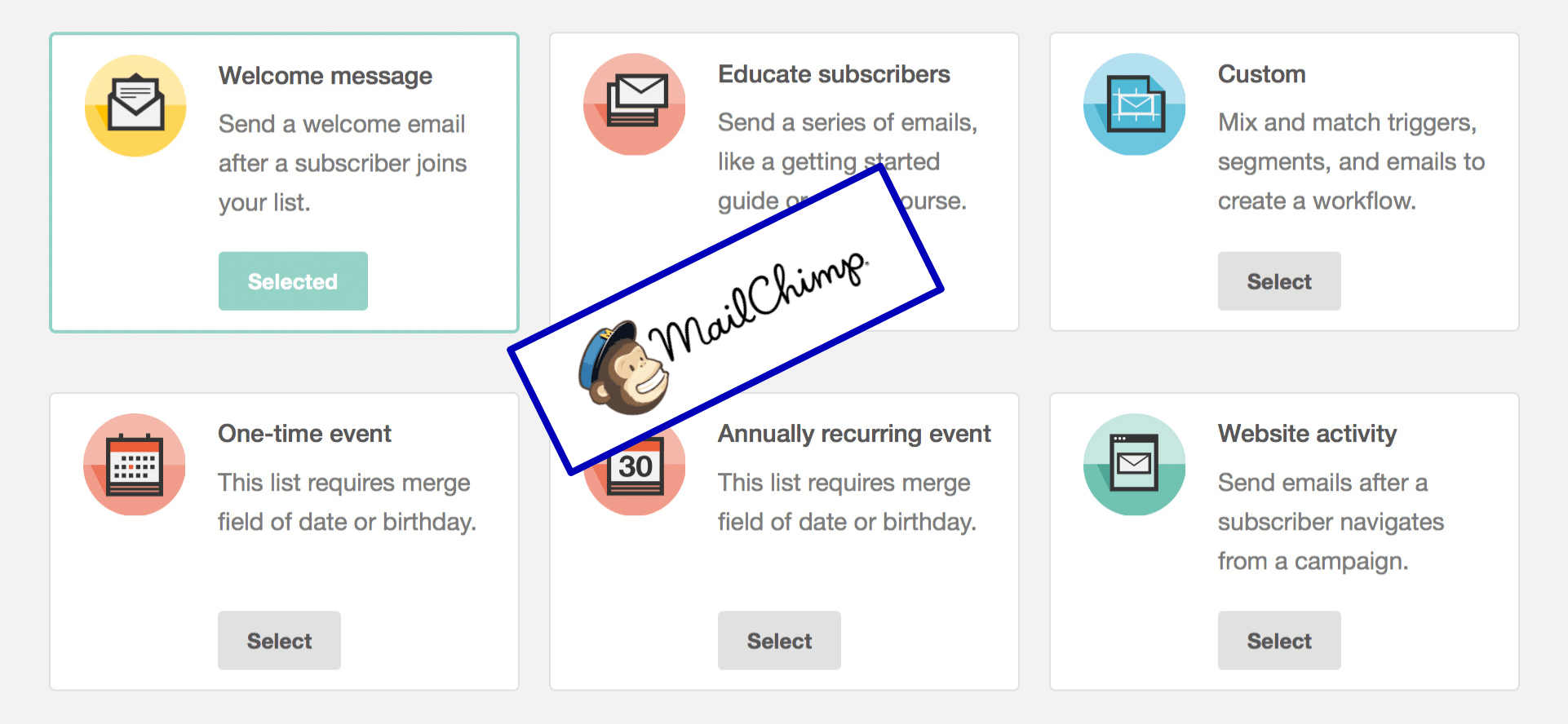 mailchimp-workflows