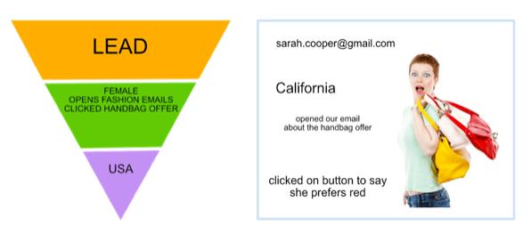 pyramid-with-sarah