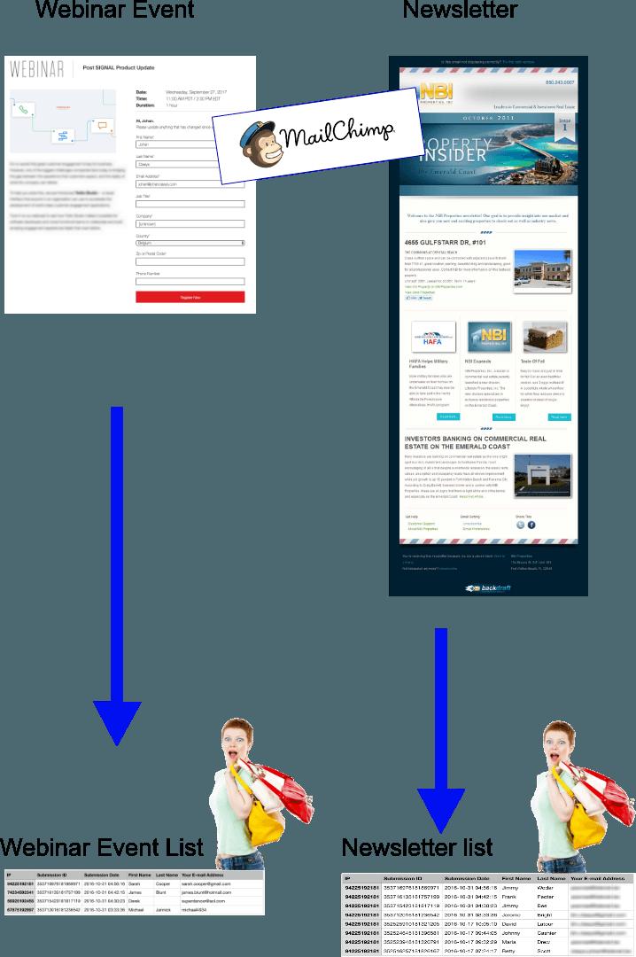 webinar-newsletter-list